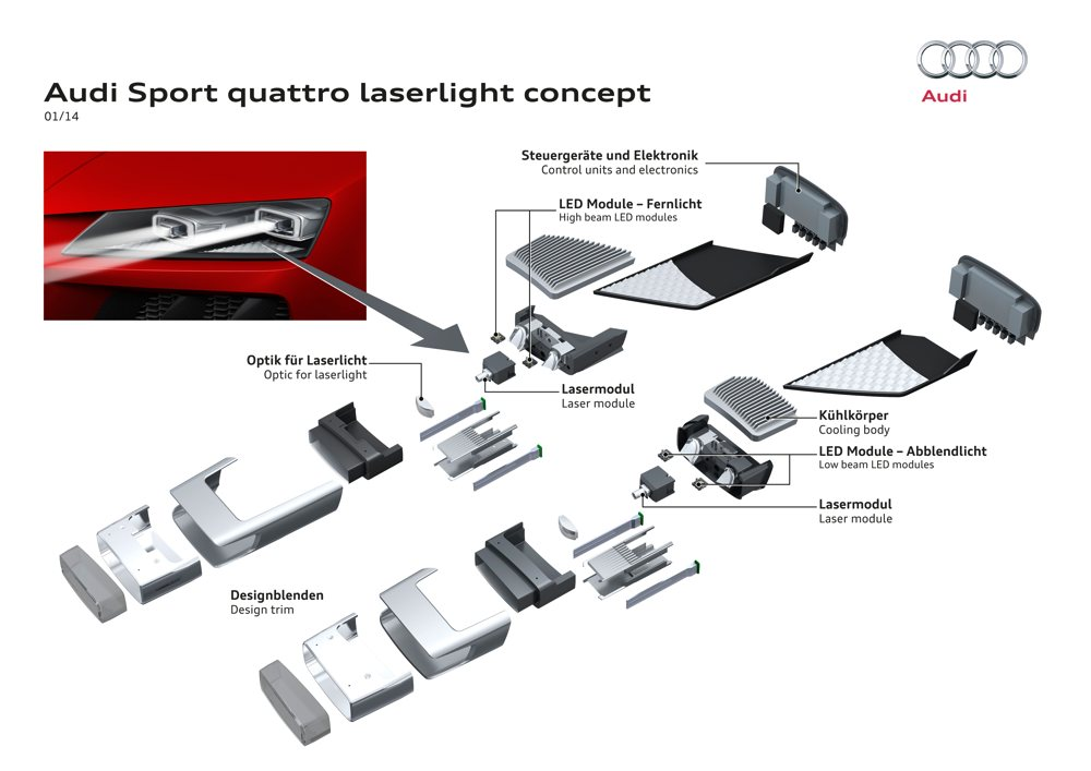 audi-laser-fernlicht-scheinwerfer-aufbau-bauteile