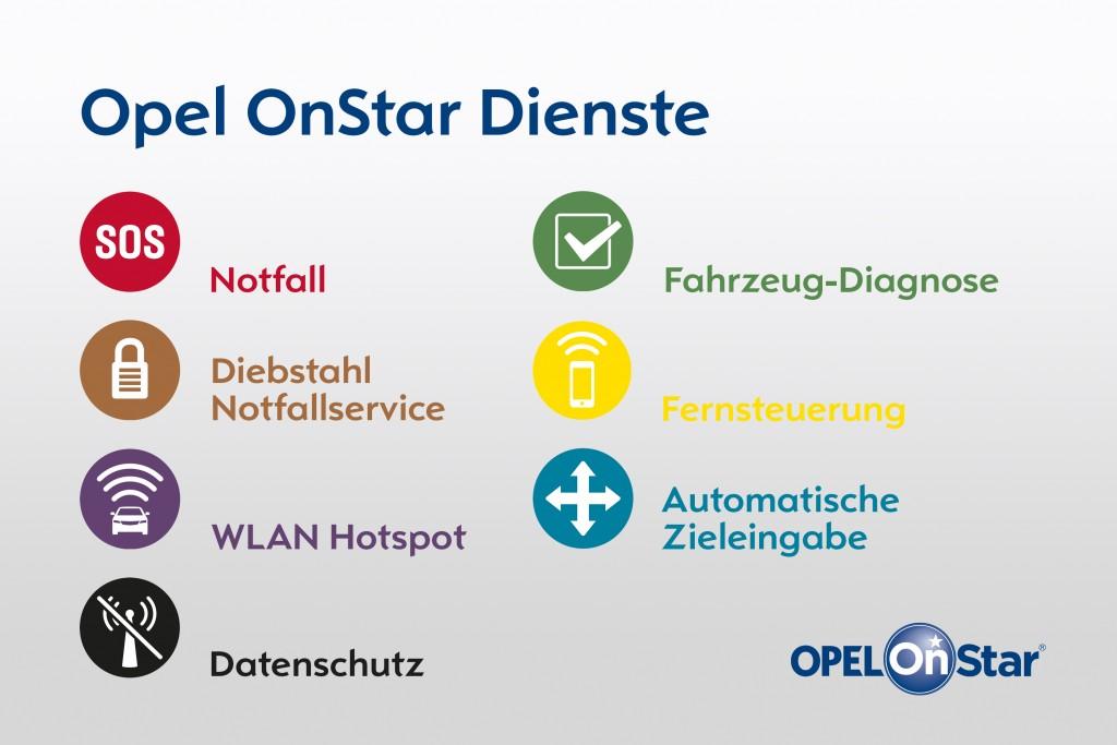 OnStar Dienste