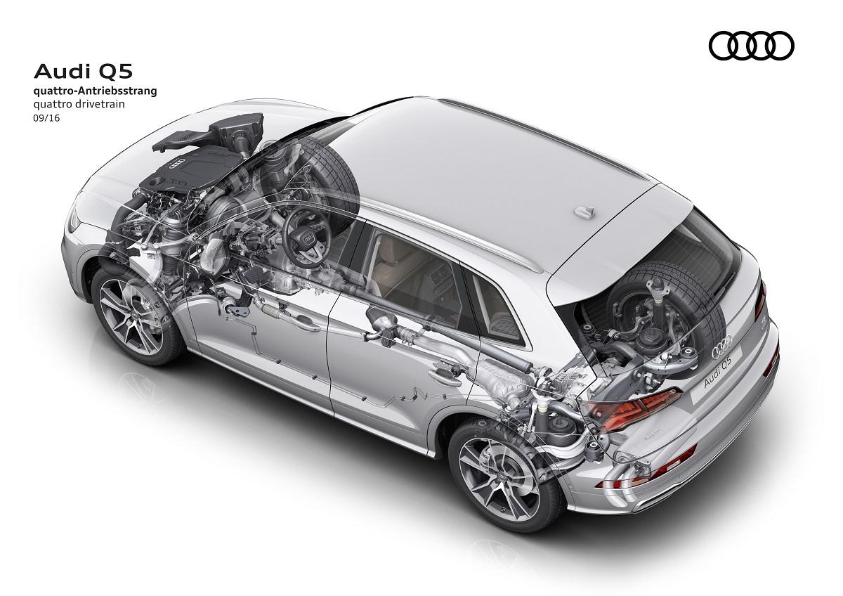 Audi-Q5-Rad-Ab.com (3)