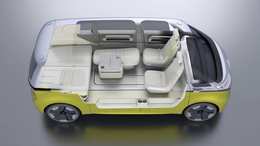 Raumwunder mit Samba-Anklängen: Der VW ID Buzz