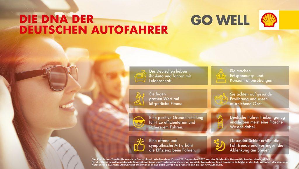 """""""Shell Drives You""""-Studie - Die deutschen Autofahrer!"""